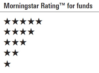 Morningstar rating